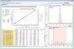 分析软件 / 用于质谱分析法