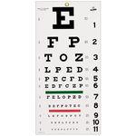 视力检查表