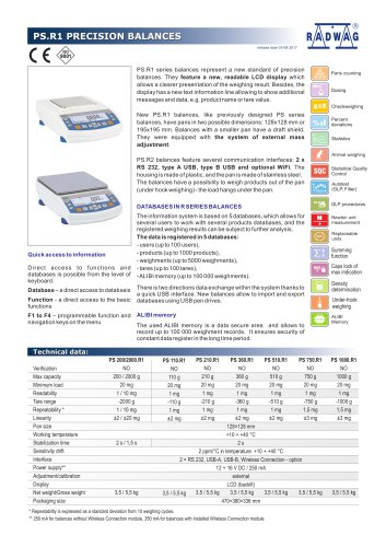 PS.R1 PRECISION BALANCES