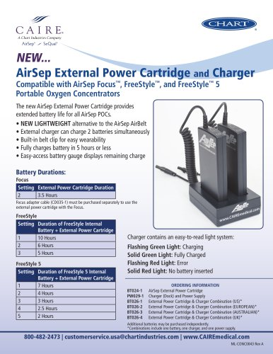 AirSep External Power Cartridge and Charger