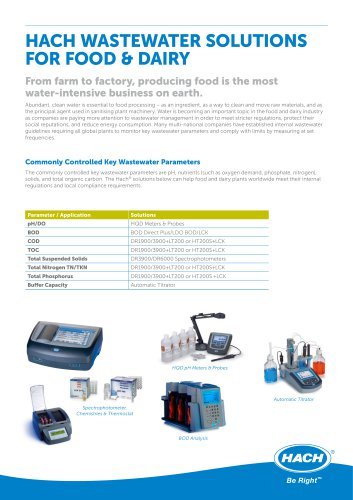 HACH WASTEWATER SOLUTIONS FOR FOOD & DAIRY